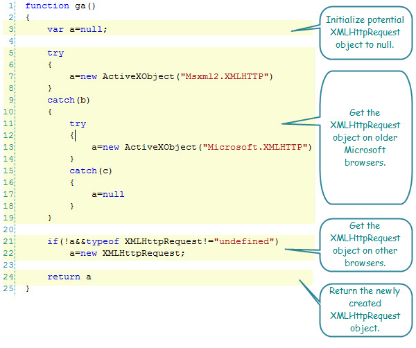 Figure 2. Analysis of getting XMLHttpRequest Object on Google Suggest