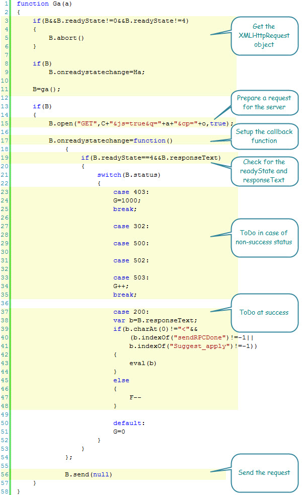 Figure 3. Analysis of Using XMLHttpRequest Object on Google Suggest