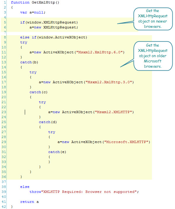 Figure 1. Analysis of Creating XMLHttpRequest Object on Live.com Maps