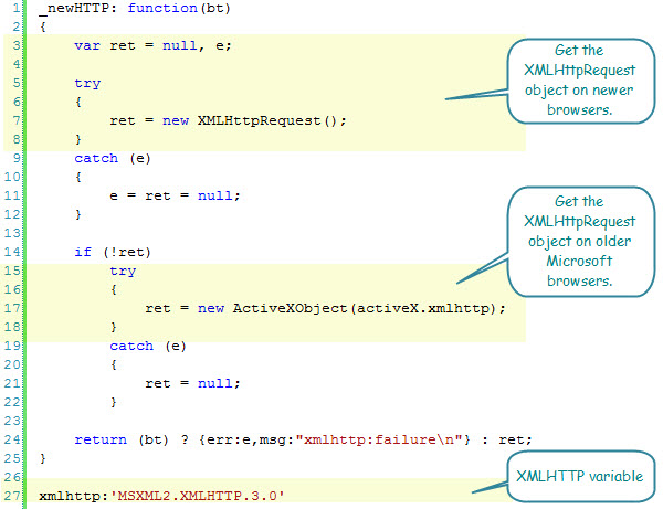 Figure 2. Analysis of Creating XMLHttpRequest Object on Yahoo Mail
