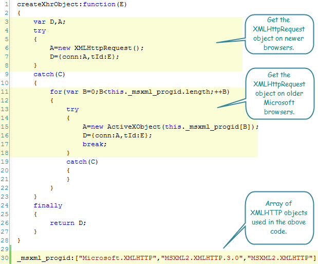 Figure 1. Analysis of Creating XMLHttpRequest Object on Yahoo Maps