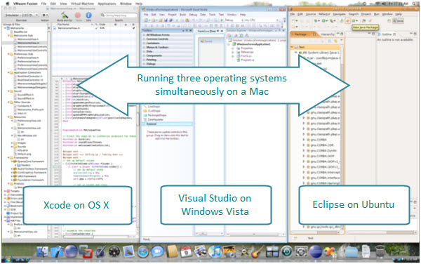 Figure 14. Integrated Development Environments. Xcode on OS X, Visual Studio on Windows Vista Ultimate virtual machine, and Eclipse on Ubuntu desktop virtual machine running side by side in Unity mode under Fusion on a Mac.