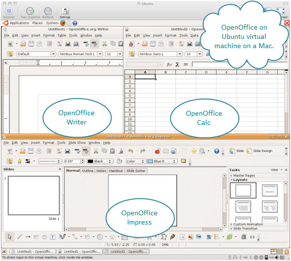 Figure 8. Open Office suite of applications on an Ubuntu virtual machine. Writer, Calc, and Impress are running on an iMac (inside a virtual machine).