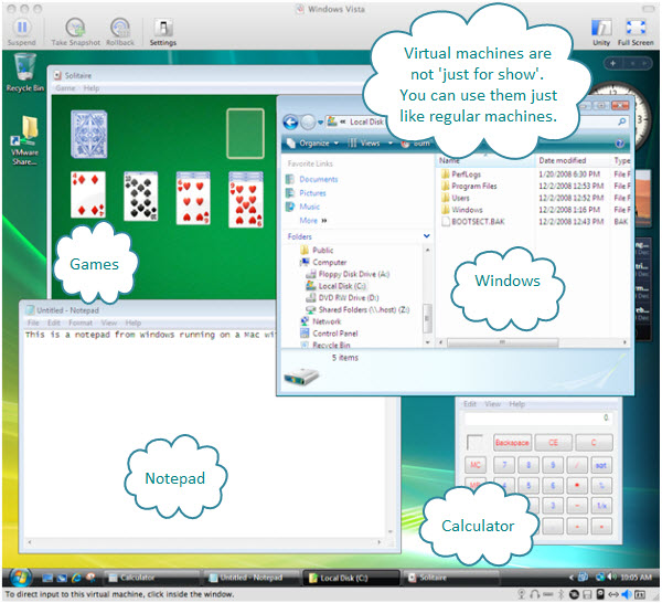 Figure 1. Windows Vista running inside a Mac window. Here, Notepad, Calculator, Solitaire and Windows Explorer are currently open. They all do their things, just as they would on a physical machine.