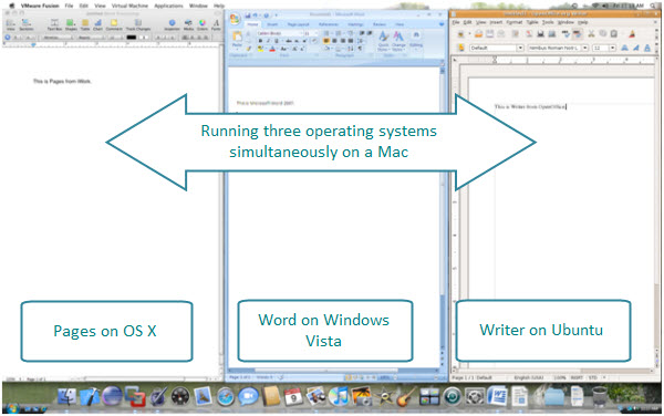 Figure 13. Office Software. Pages on OS X, Word on Windows Vista Ultimate virtual machine, Open Office Writer on Ubuntu desktop virtual machine running side by side in Unity mode under Fusion on a Mac