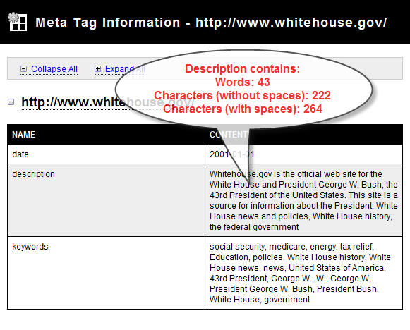 Figure 1. Description Meta Tag for whitehouse.gov