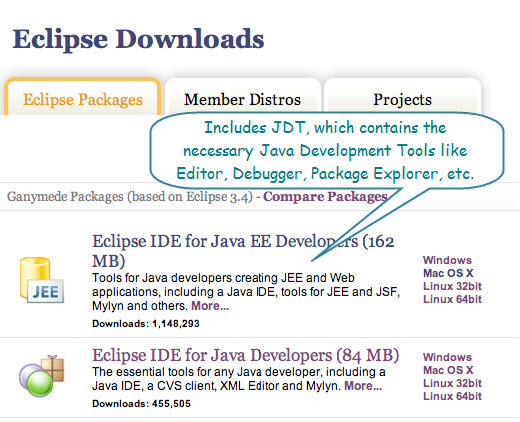 Figure 1. The Eclipse (version Ganymede – version 3.4 of Eclipse) Download. Several different packages are available. The JEE package contains the most for Java developers.