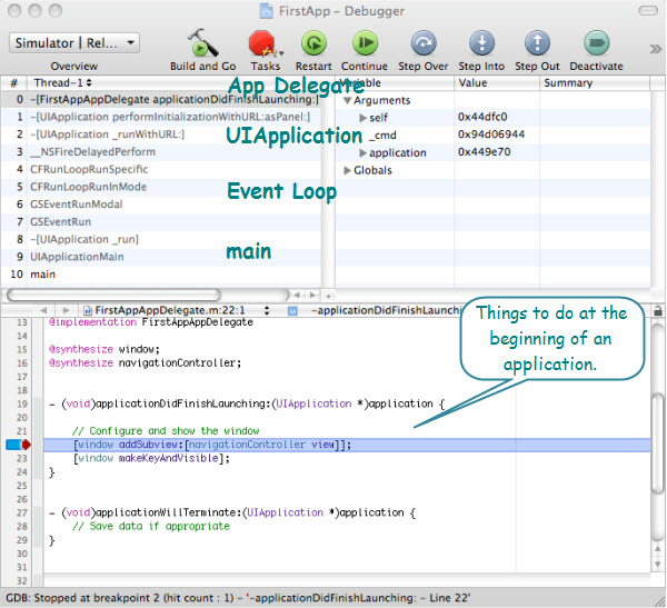 Figure 2. The call stack leading to applicationDidFinishLaunching. The code in this method gets executed at the beginning of the application.
