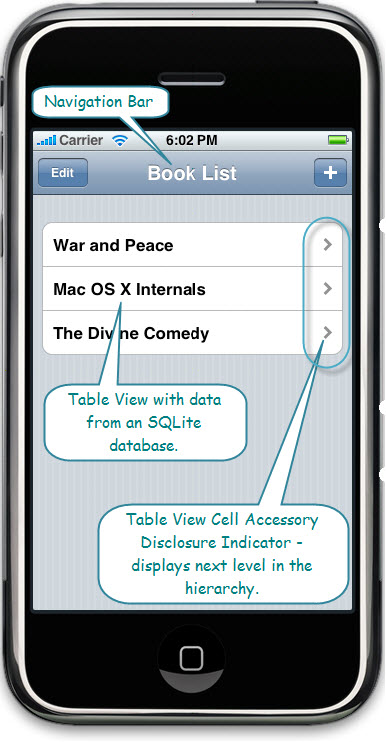 Figure 6. The compiled application in the iPhone simulator. This application uses SQLite as the database in the back to store the information about books.