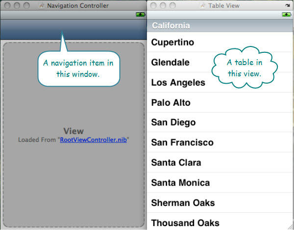 Figure 4. The user interfaces for main window and table view. The window UI has a navigation bar at the top. Table view comes from a class called UITableView from the UIKit framework.