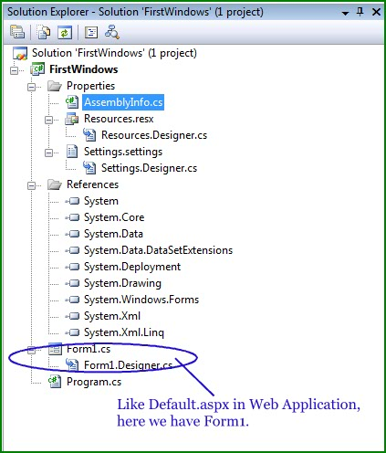 Figure 2. The Solution Window of the FirstWindows application