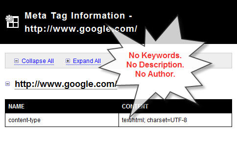 Figure 1. Meta tags on the main Google page