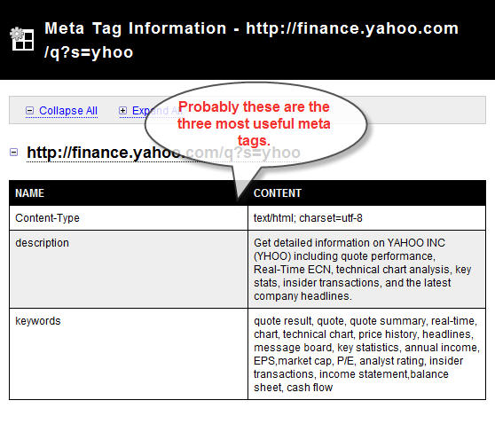 Figure 4. Meta Tags on Yahoo Finance site