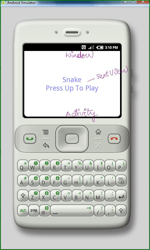 Activity, Window and TextView in Android