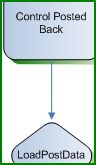 icon-Control-PostBack-Sequence.jpg